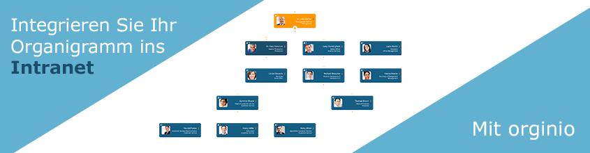 Integrieren Sie Ihr Organigramm ins firmenweite Intranet mit orginio