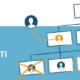 Simulation von Reorganisationen online mit orginio