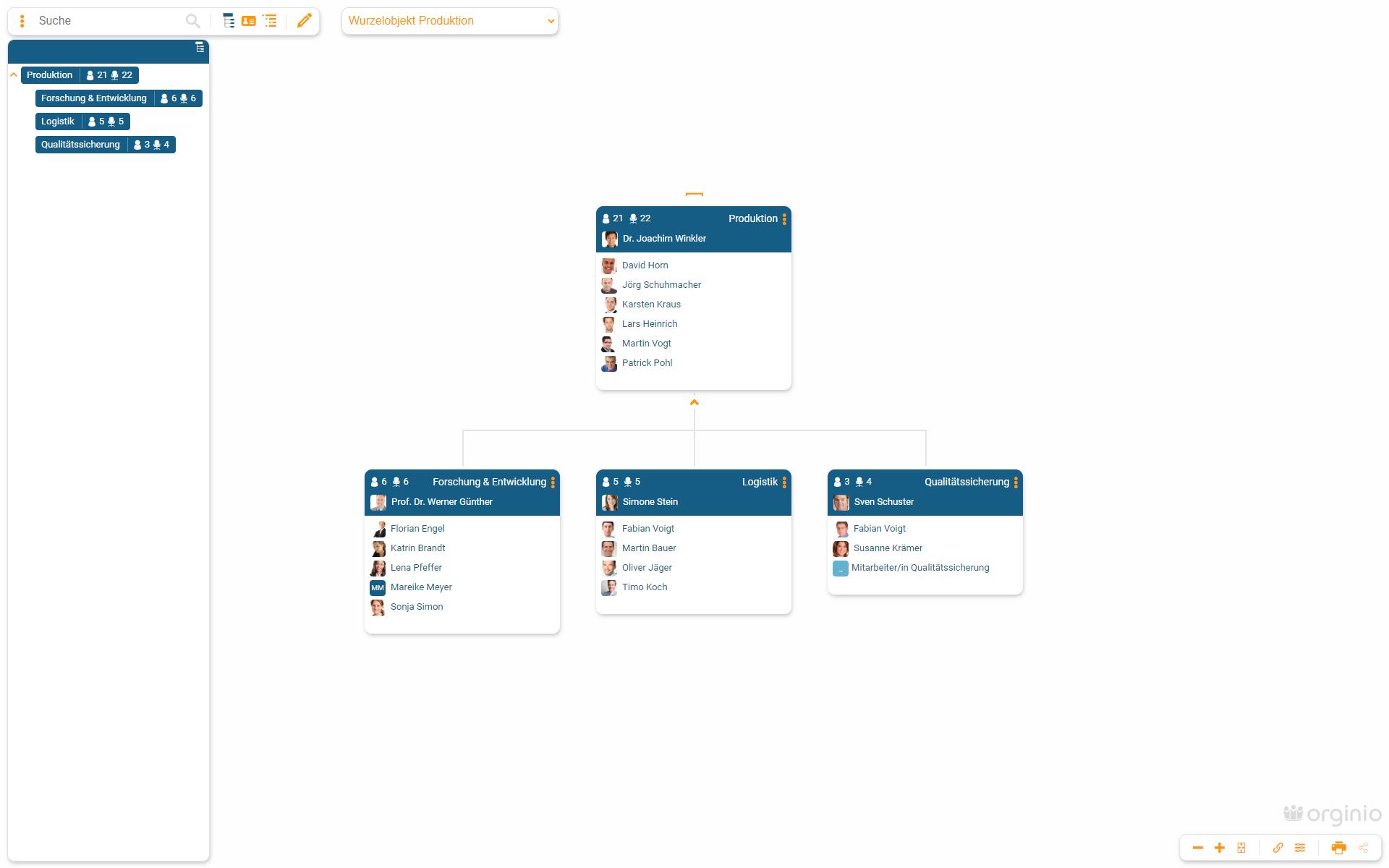 Das Organigramm der Simulation wird ab dem Wurzelobjekt dargestellt
